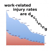 how safe are uk workplaces