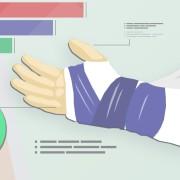 Corporate Injury Blog Image