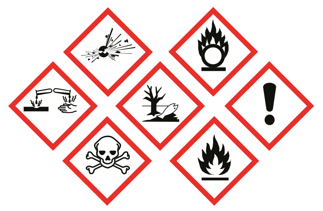 Clp Hazard Signs Do You Know What They All Represent