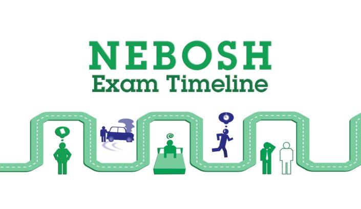 My Nebosh EXAM Timeline