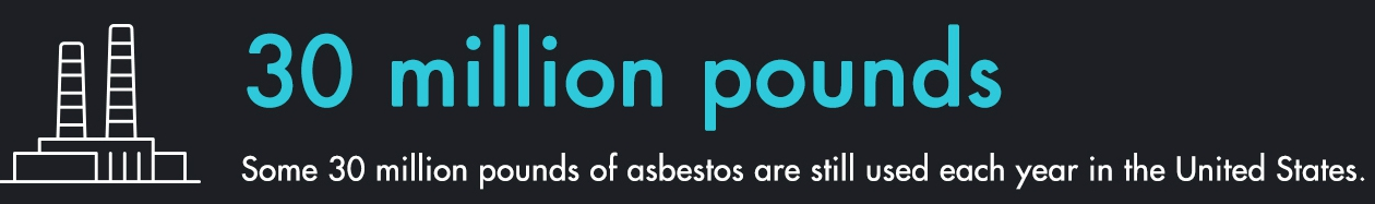 30 pound million asbestos mesothelioma