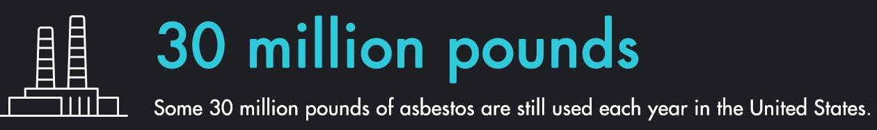 30 pound million asbestos mesothelioma
