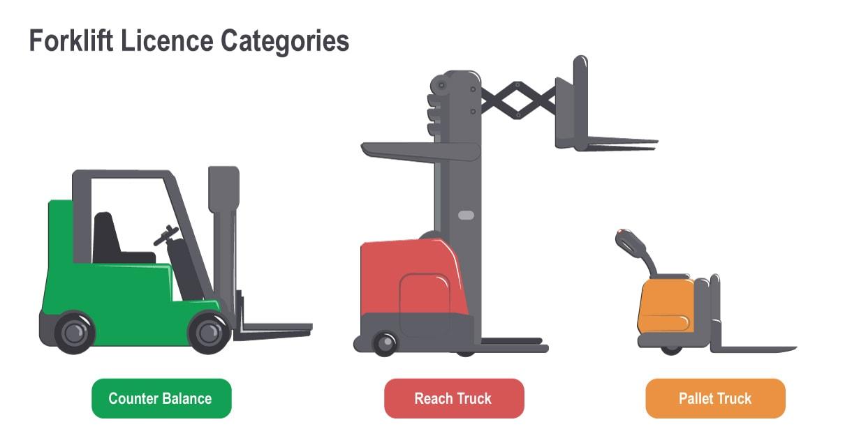 Forklift Blog Image Counter Balances